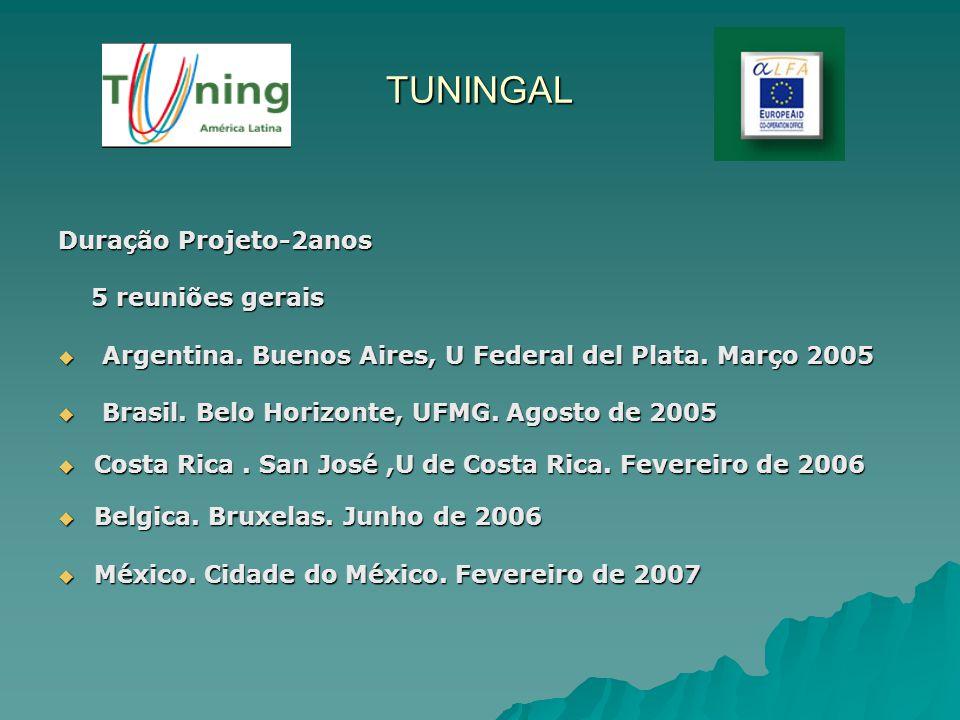 TUNINGAL Duração Projeto-2anos 5 reuniões gerais