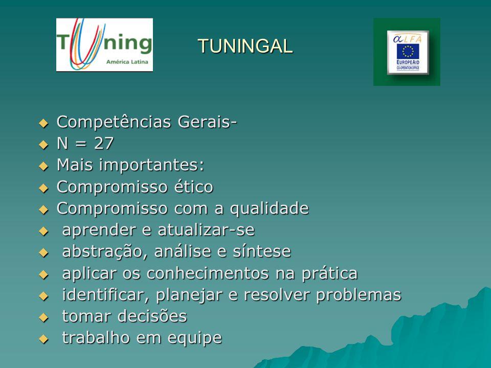 TUNINGAL Competências Gerais- N = 27 Mais importantes: