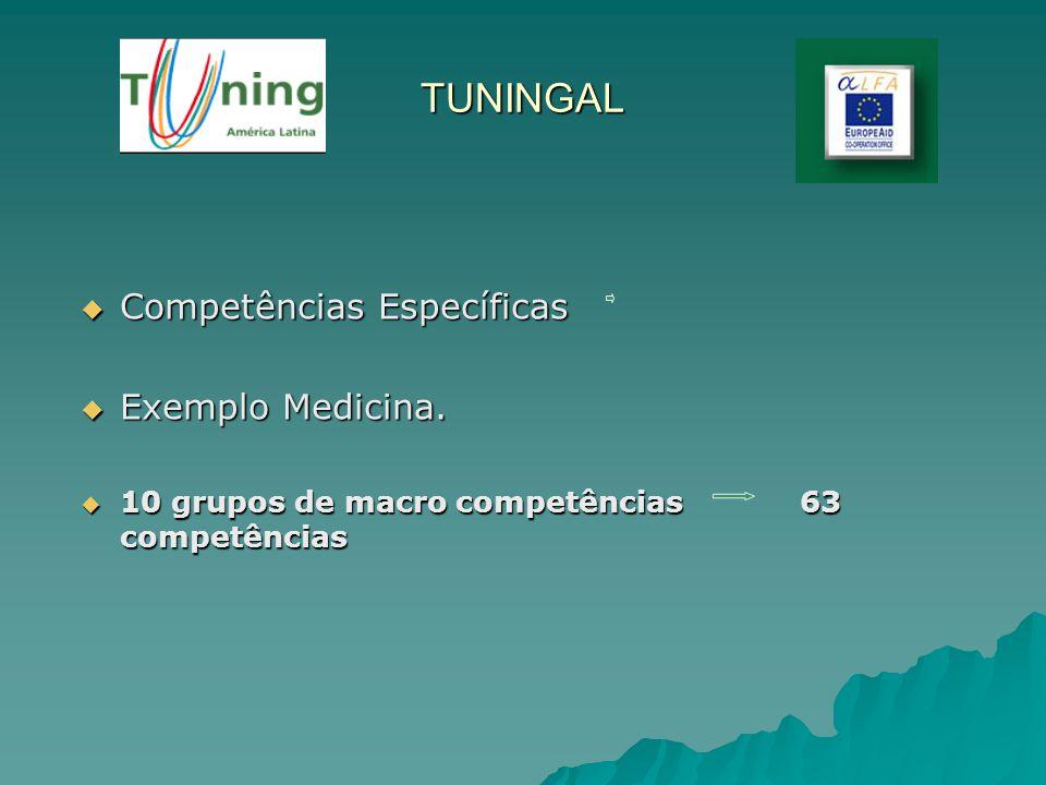 TUNINGAL Competências Específicas Exemplo Medicina.