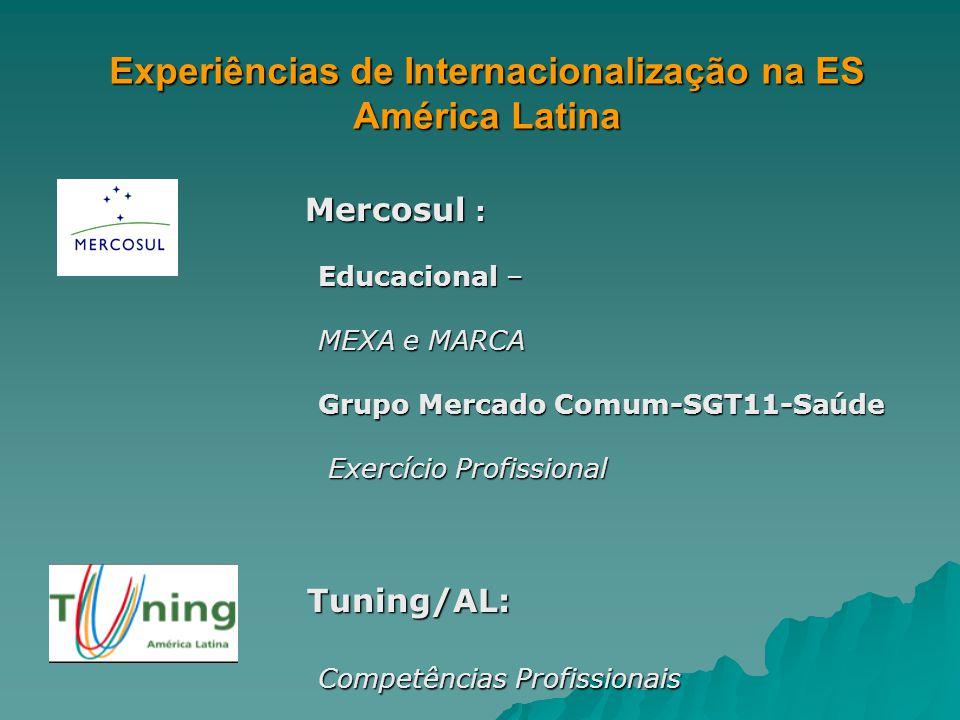 Experiências de Internacionalização na ES América Latina