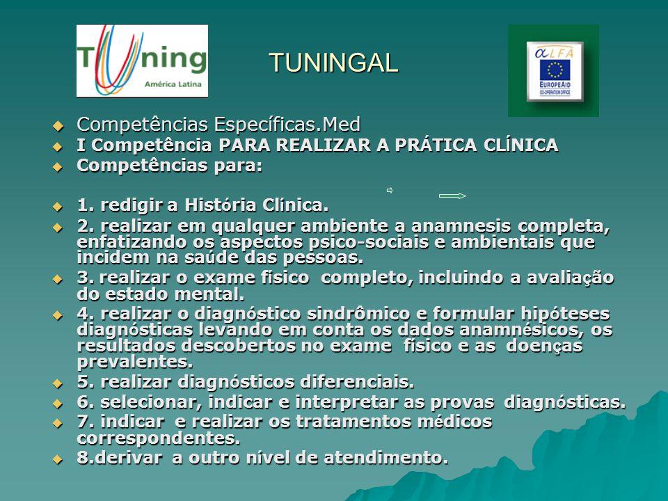 TUNINGAL Competências Específicas.Med