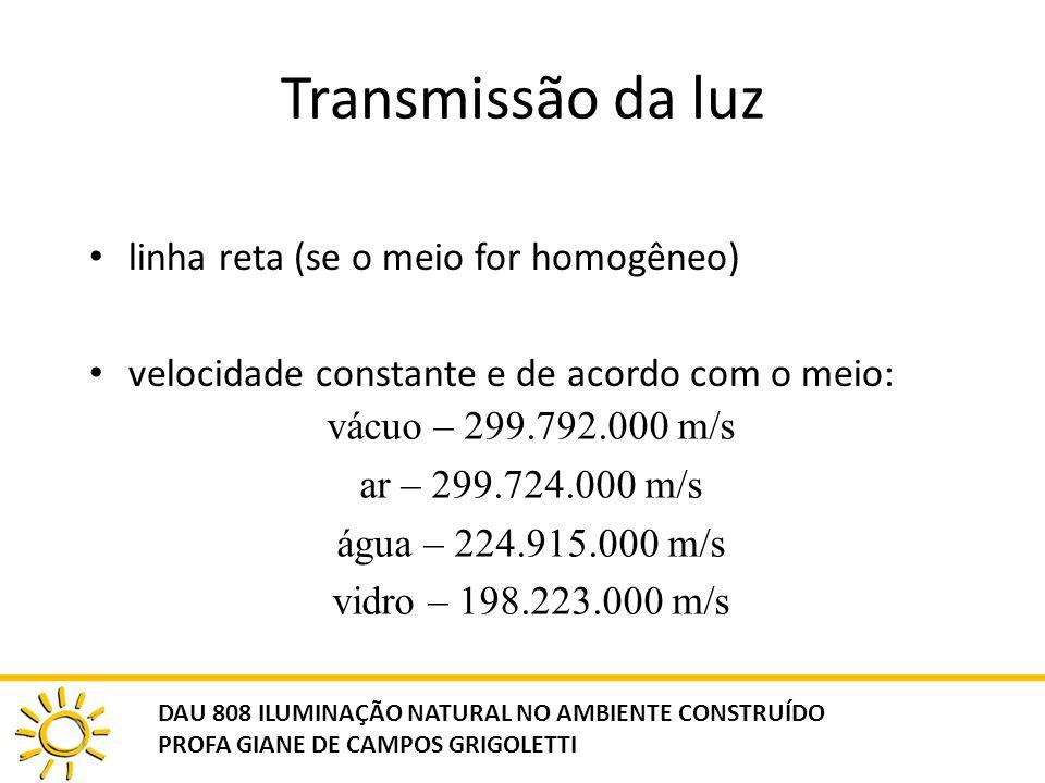 Transmissão da luz linha reta (se o meio for homogêneo)