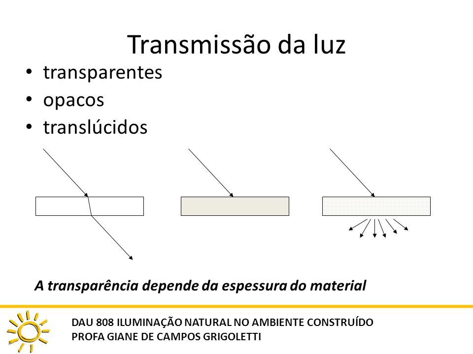 Transmissão da luz transparentes opacos translúcidos