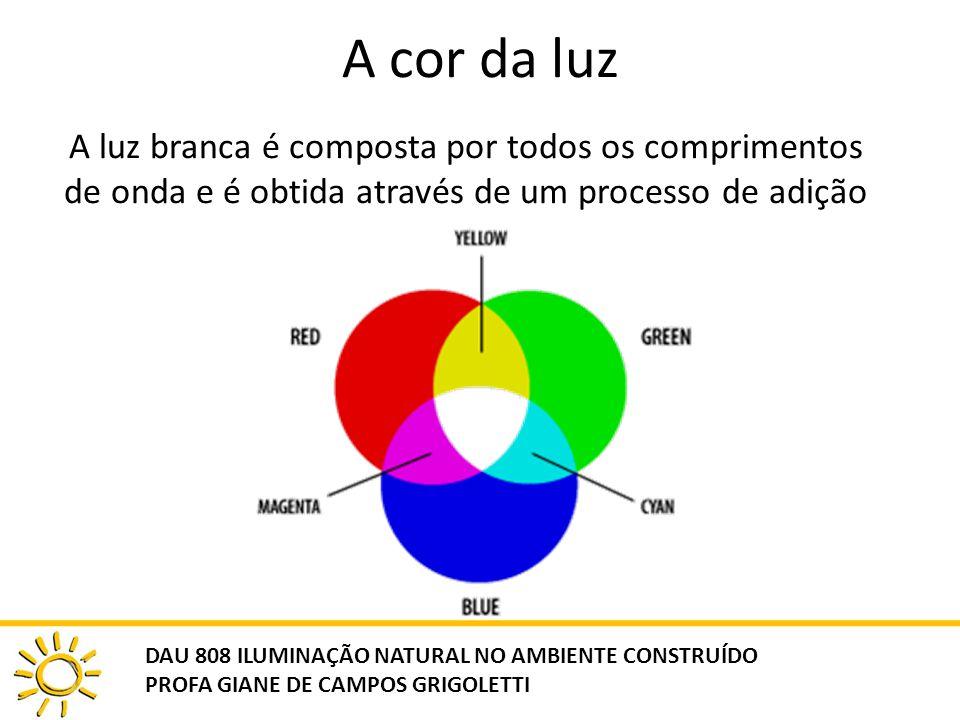 A cor da luz A luz branca é composta por todos os comprimentos de onda e é obtida através de um processo de adição.