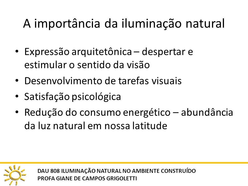 A importância da iluminação natural