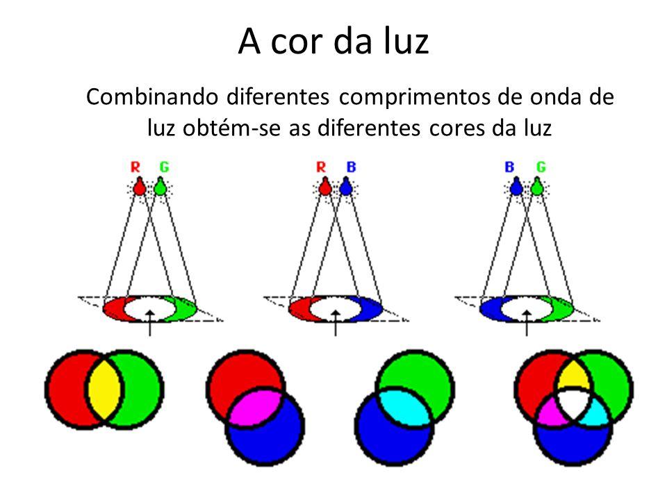 A cor da luz Combinando diferentes comprimentos de onda de luz obtém-se as diferentes cores da luz