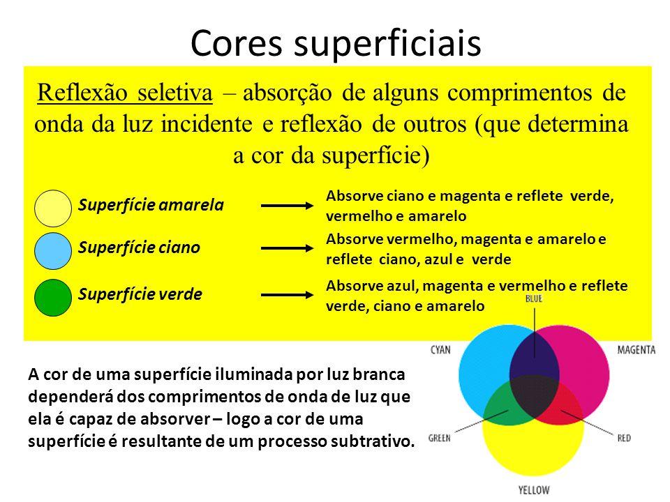 Cores superficiais