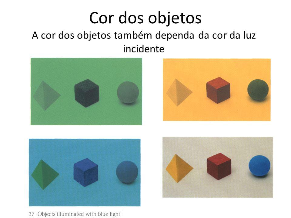 A cor dos objetos também dependa da cor da luz incidente