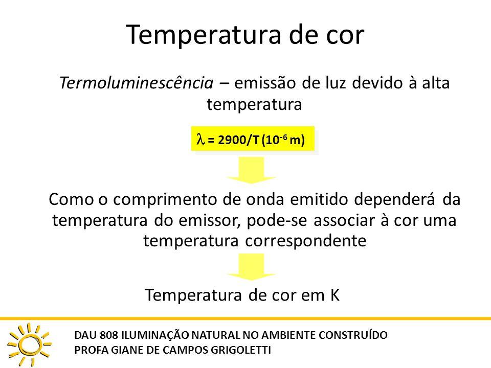Termoluminescência – emissão de luz devido à alta temperatura