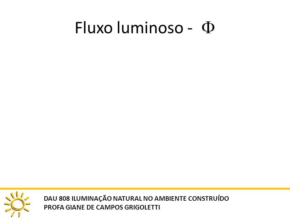 Fluxo luminoso -  DAU 808 ILUMINAÇÃO NATURAL NO AMBIENTE CONSTRUÍDO