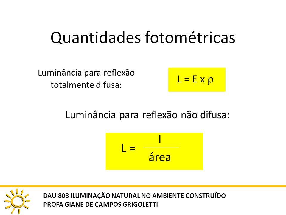 Quantidades fotométricas