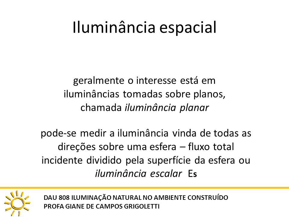 Iluminância espacial geralmente o interesse está em iluminâncias tomadas sobre planos, chamada iluminância planar.