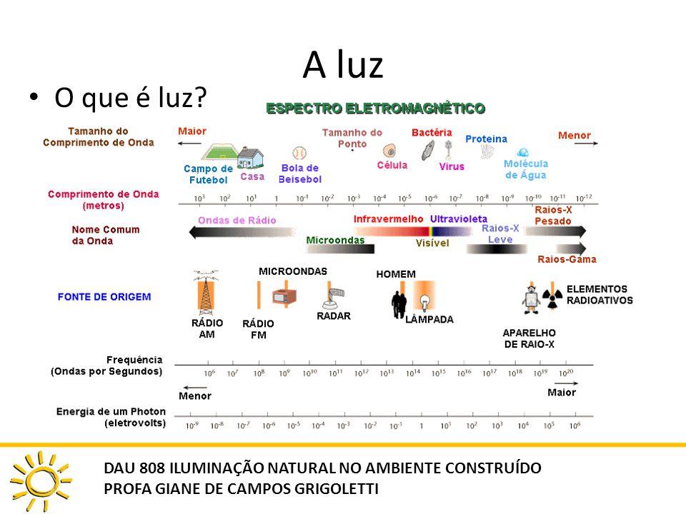 A luz O que é luz DAU 808 ILUMINAÇÃO NATURAL NO AMBIENTE CONSTRUÍDO