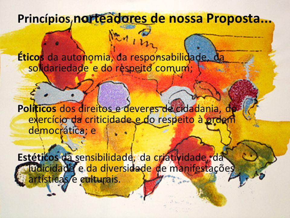 Princípios norteadores de nossa Proposta...