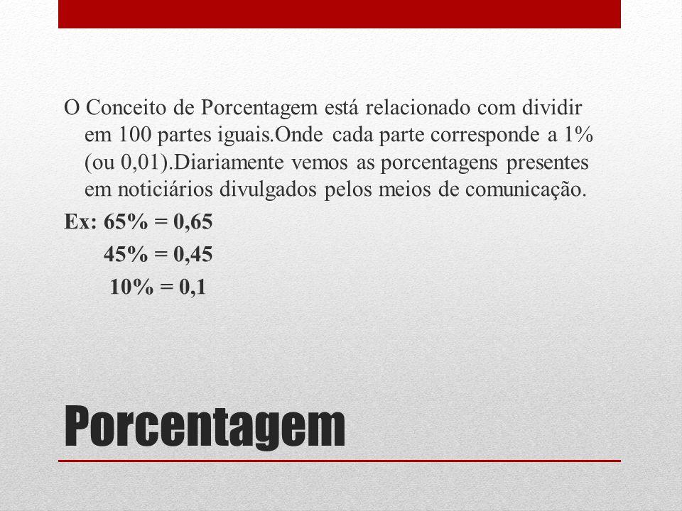 O Conceito de Porcentagem está relacionado com dividir em 100 partes iguais.Onde cada parte corresponde a 1% (ou 0,01).Diariamente vemos as porcentagens presentes em noticiários divulgados pelos meios de comunicação. Ex: 65% = 0,65 45% = 0,45 10% = 0,1