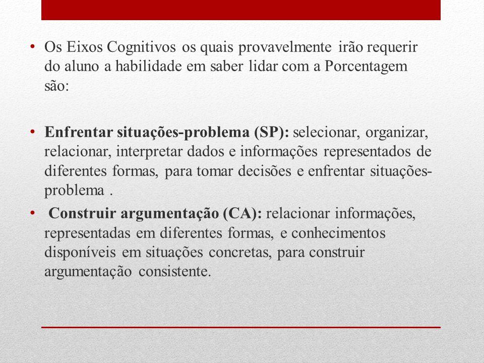 Os Eixos Cognitivos os quais provavelmente irão requerir do aluno a habilidade em saber lidar com a Porcentagem são: