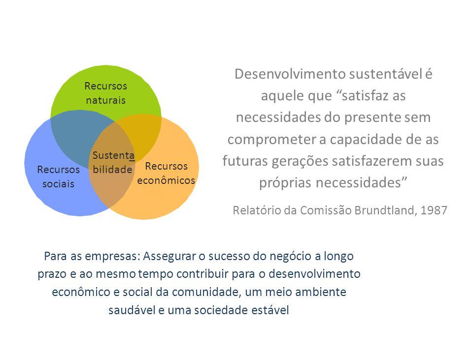 Desenvolvimento sustentável é aquele que satisfaz as necessidades do presente sem comprometer a capacidade de as futuras gerações satisfazerem suas próprias necessidades