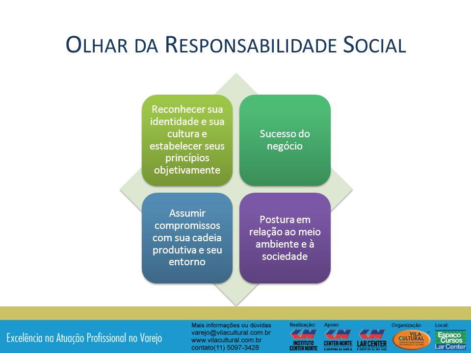 Olhar da Responsabilidade Social