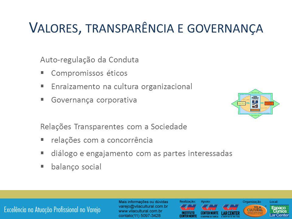 Valores, transparência e governança