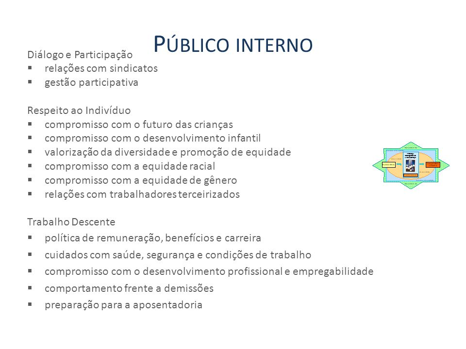 Público interno Diálogo e Participação relações com sindicatos
