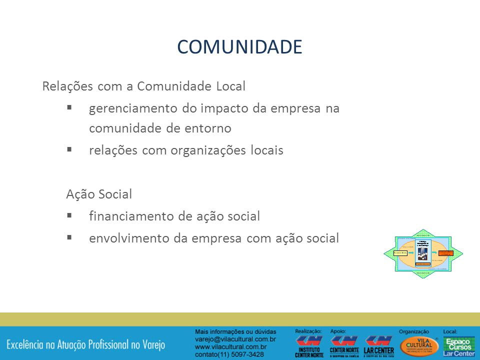 comunidade Relações com a Comunidade Local