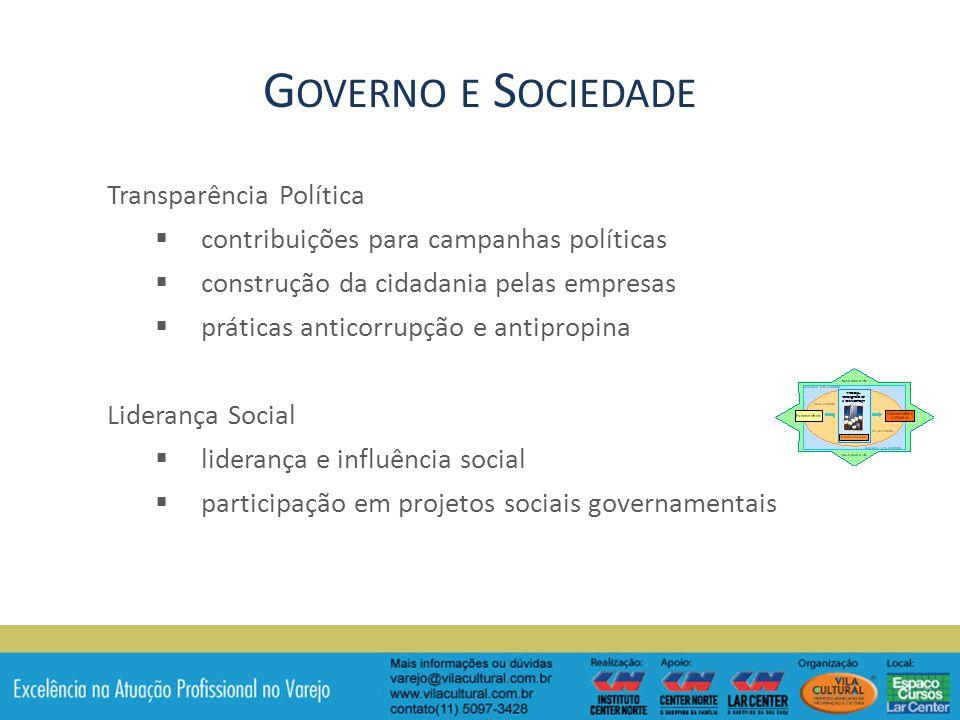 Governo e Sociedade Transparência Política