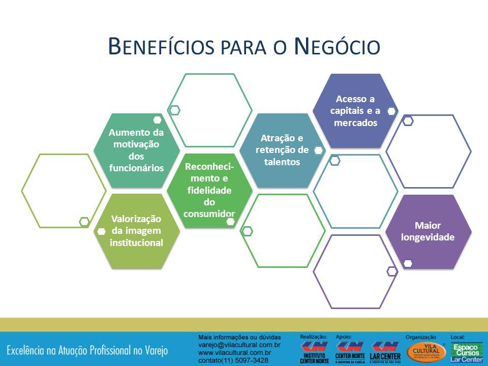 Benefícios para o Negócio