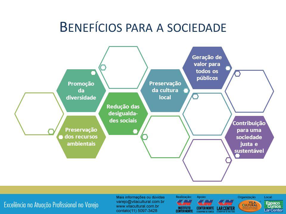 Benefícios para a sociedade