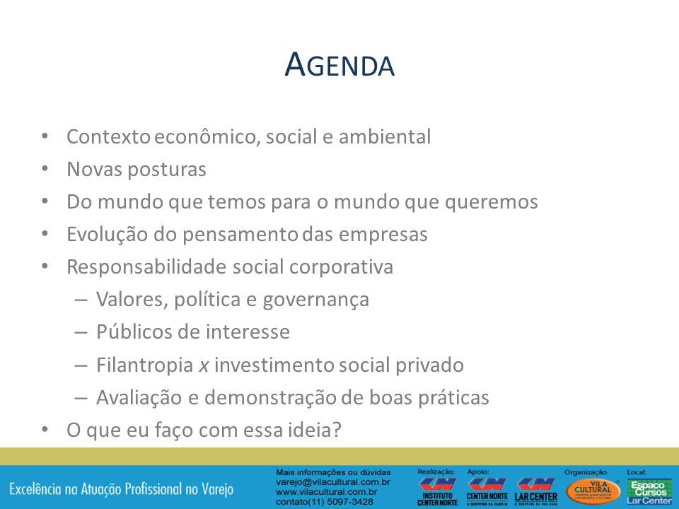 Agenda Contexto econômico, social e ambiental Novas posturas