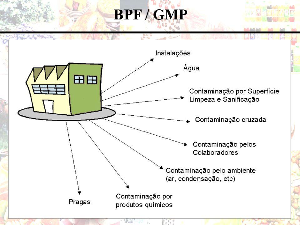 BPF / GMP 16 de 78