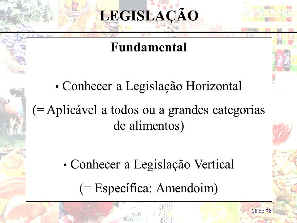 LEGISLAÇÃO Fundamental Conhecer a Legislação Horizontal