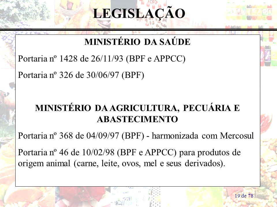 MINISTÉRIO DA AGRICULTURA, PECUÁRIA E ABASTECIMENTO