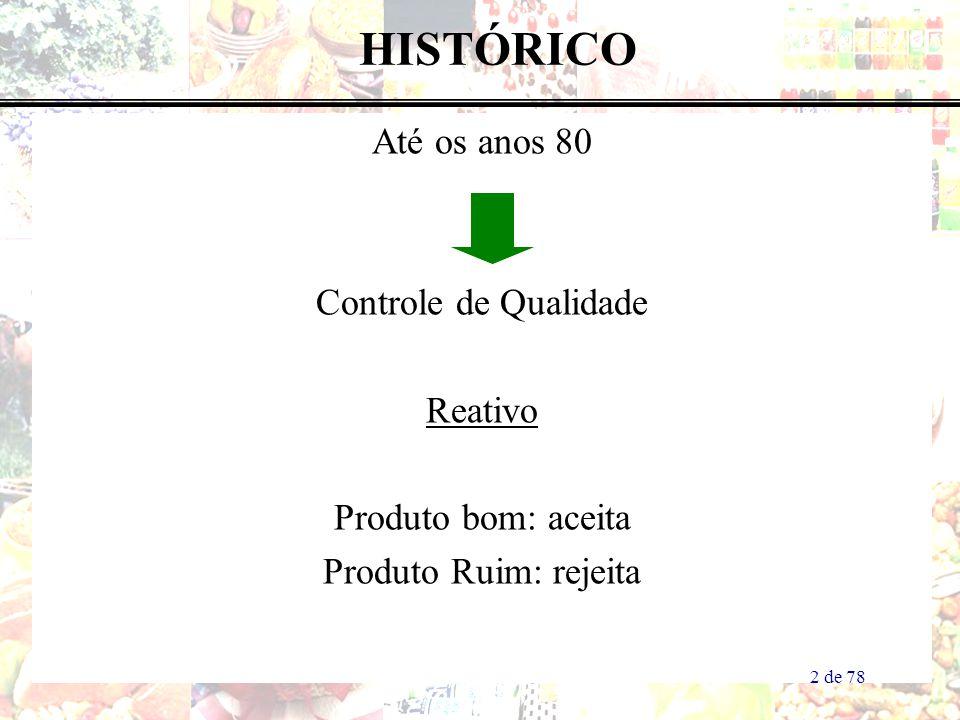 HISTÓRICO Até os anos 80 Controle de Qualidade Reativo Produto bom: aceita Produto Ruim: rejeita 2 de 78.