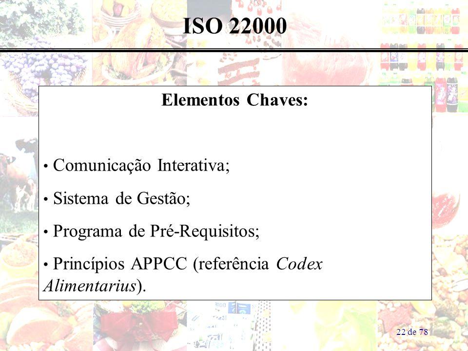 ISO 22000 Elementos Chaves: Comunicação Interativa; Sistema de Gestão;