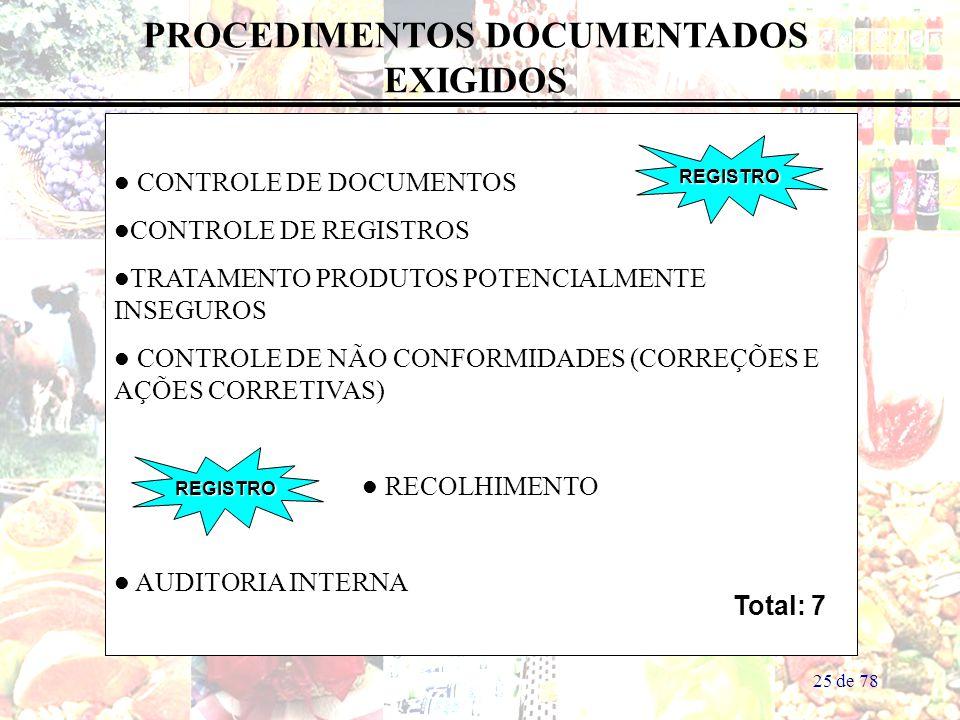 PROCEDIMENTOS DOCUMENTADOS EXIGIDOS