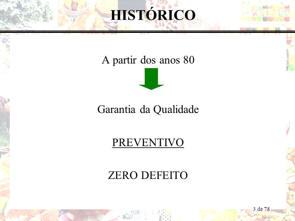 A partir dos anos 80 Garantia da Qualidade PREVENTIVO ZERO DEFEITO