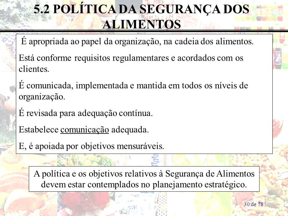 5.2 POLÍTICA DA SEGURANÇA DOS ALIMENTOS