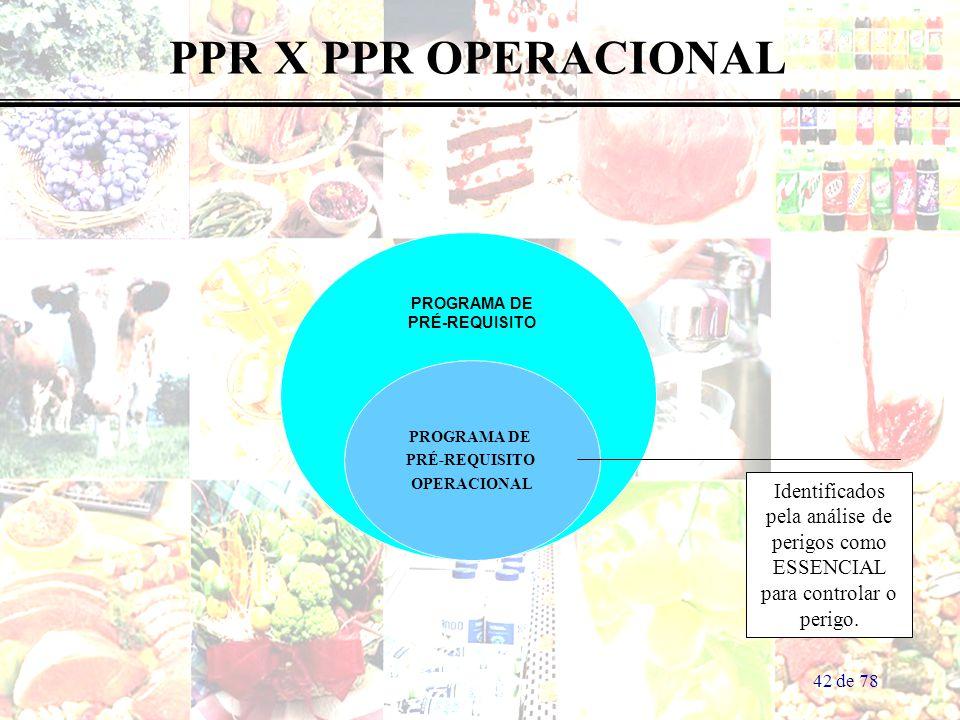 PROGRAMA DE PRÉ-REQUISITO