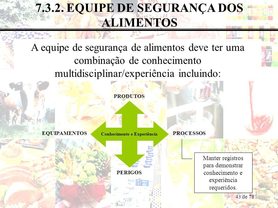 7.3.2. EQUIPE DE SEGURANÇA DOS ALIMENTOS Conhecimento e Experiência