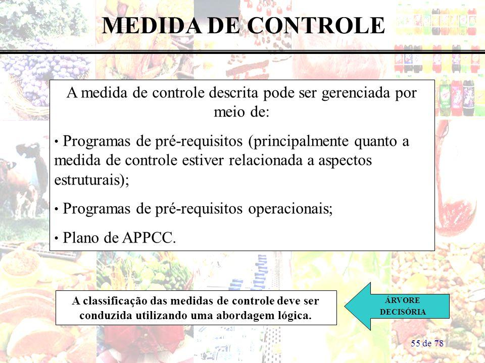 A medida de controle descrita pode ser gerenciada por meio de: