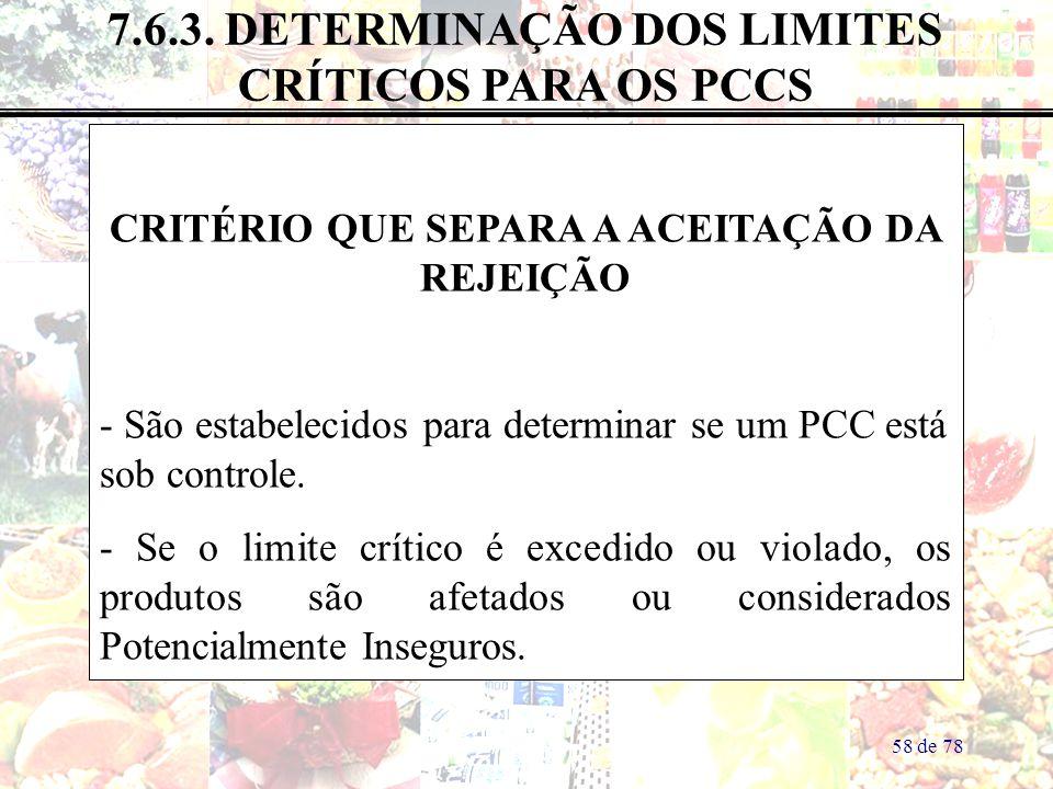 7.6.3. DETERMINAÇÃO DOS LIMITES CRÍTICOS PARA OS PCCS