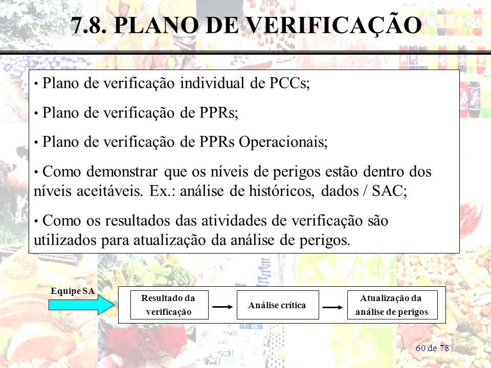 7.8. PLANO DE VERIFICAÇÃO Plano de verificação individual de PCCs;