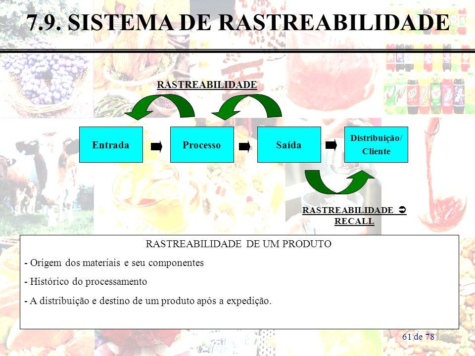 7.9. SISTEMA DE RASTREABILIDADE RASTREABILIDADE  RECALL