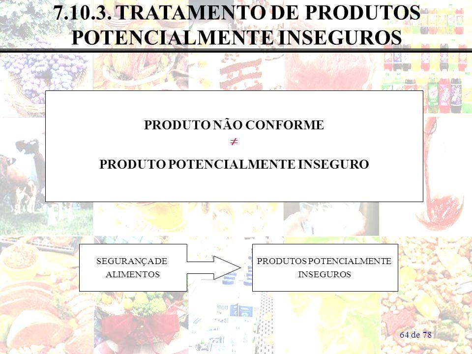 7.10.3. TRATAMENTO DE PRODUTOS POTENCIALMENTE INSEGUROS
