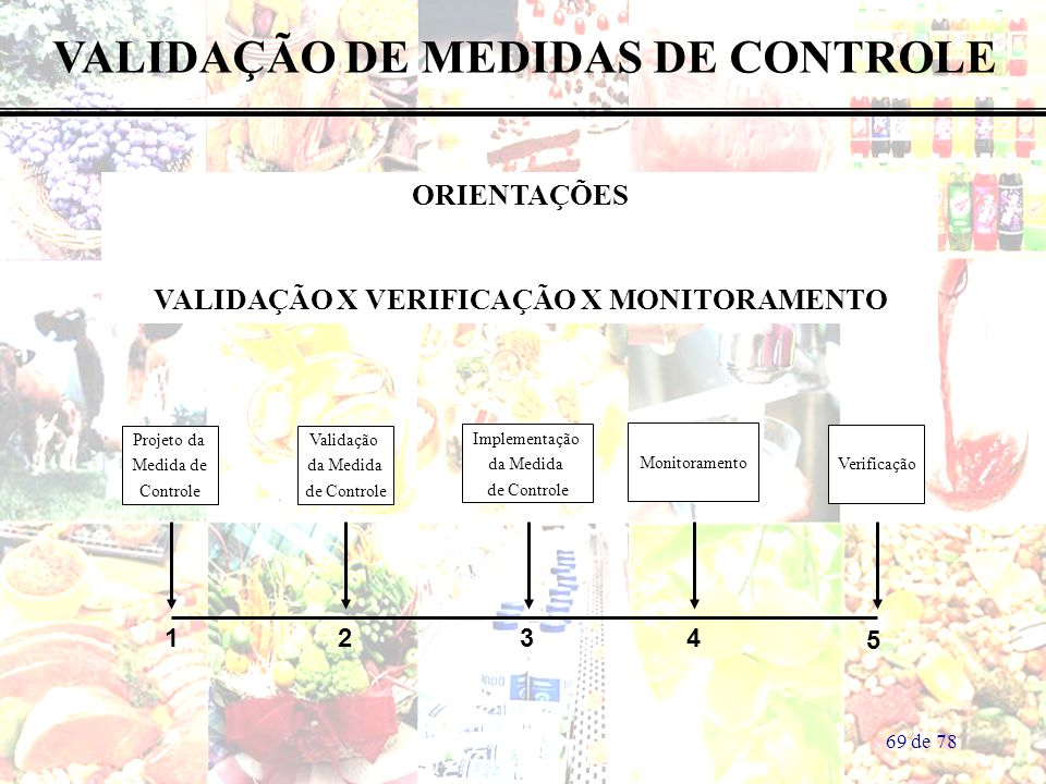 VALIDAÇÃO DE MEDIDAS DE CONTROLE