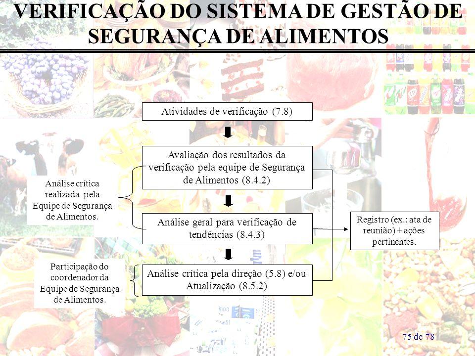 VERIFICAÇÃO DO SISTEMA DE GESTÃO DE SEGURANÇA DE ALIMENTOS