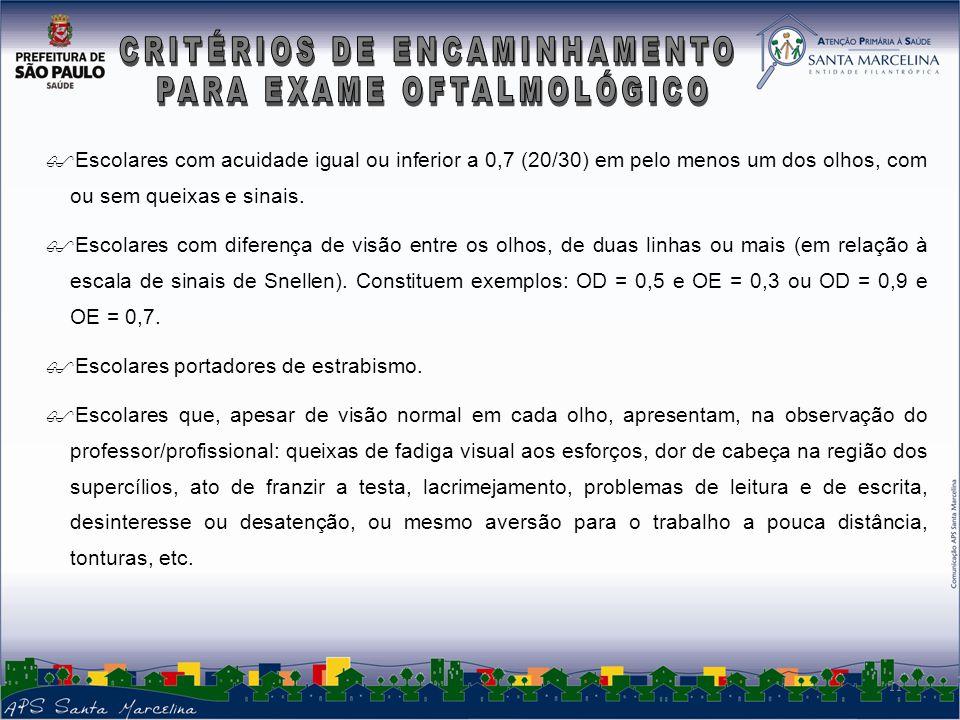 CRITÉRIOS DE ENCAMINHAMENTO PARA EXAME OFTALMOLÓGICO