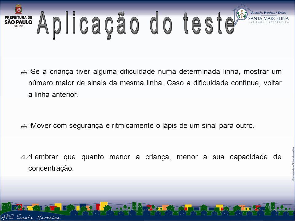 Aplicação do teste