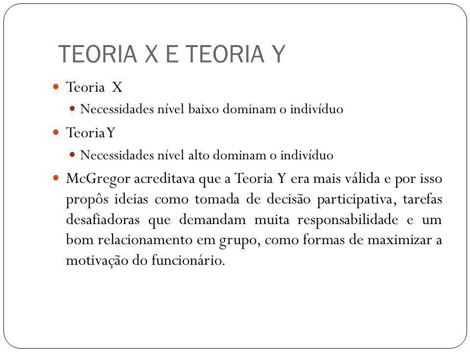 TEORIA X E TEORIA Y Teoria X Teoria Y