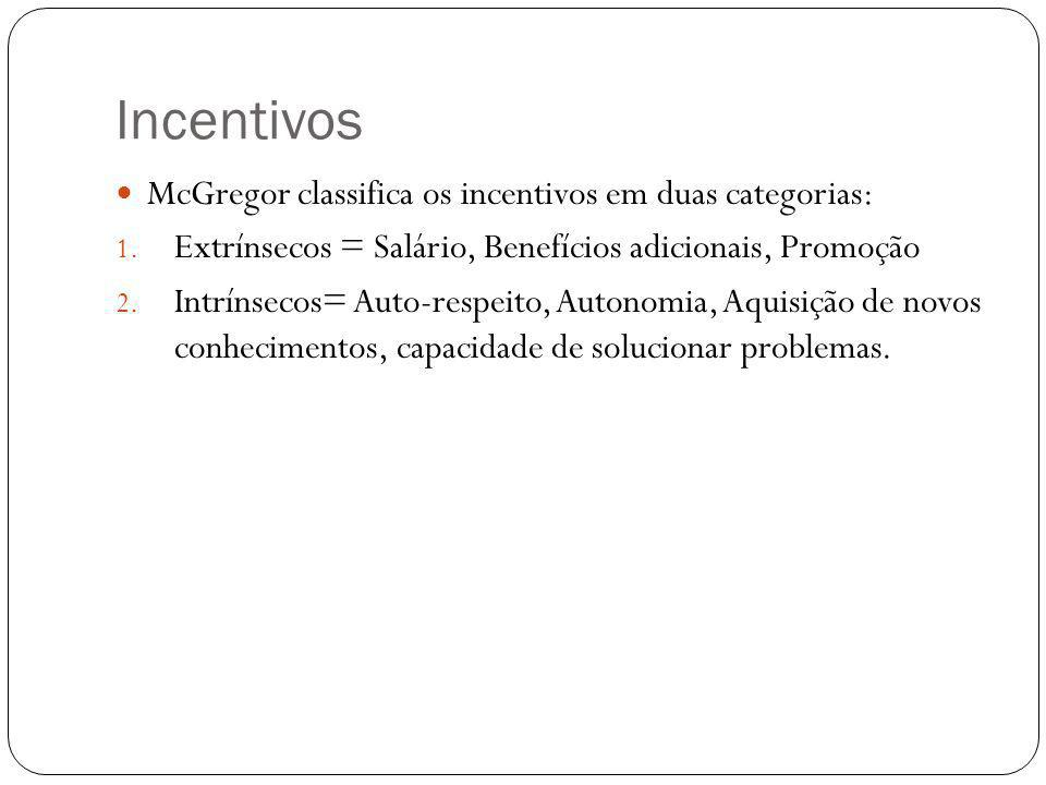 Incentivos McGregor classifica os incentivos em duas categorias: